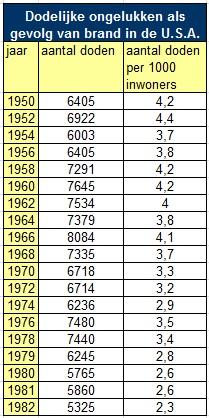 Tabellen en grafieken - Cm breedte van de basis tabel ...